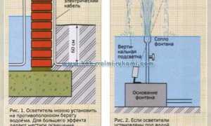 Подсветка для декоративного пруда: как сделать на даче для фонтана своими руками, подводные светодиодные светильники и плавающий